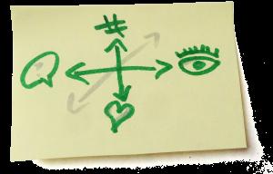 postit-understanding-users